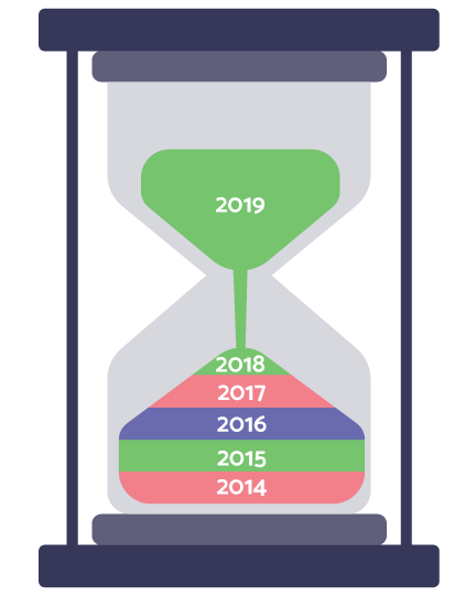 Hourglass Responsive